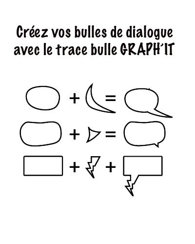 Dessinez une bulle de dialogue avec le trace bulle Graph'It